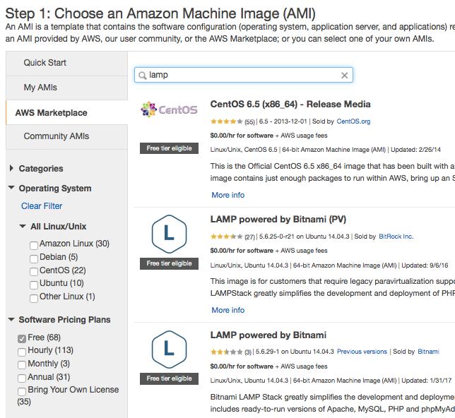 MapsElf | How to build a WordPress site on Amazon AWS